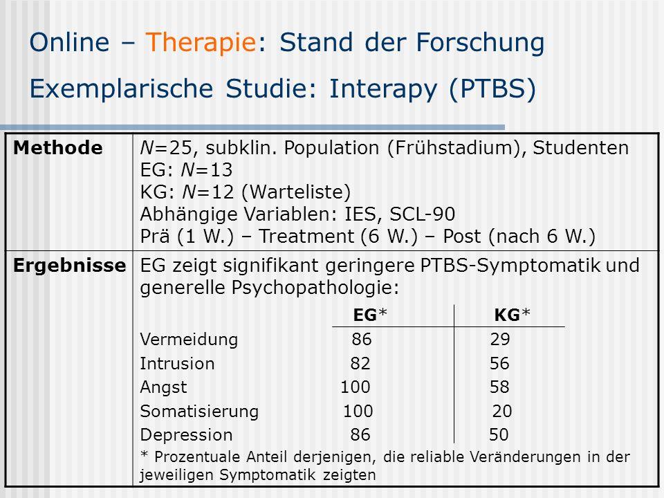 Online – Therapie: Stand der Forschung Exemplarische Studie: Interapy (PTBS) MethodeN=25, subklin. Population (Frühstadium), Studenten EG: N=13 KG: N=