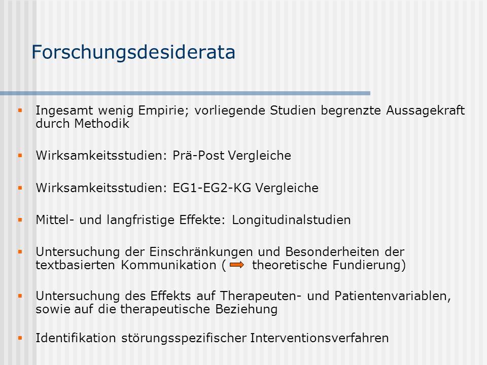 Forschungsdesiderata Ingesamt wenig Empirie; vorliegende Studien begrenzte Aussagekraft durch Methodik Wirksamkeitsstudien: Prä-Post Vergleiche Wirksa
