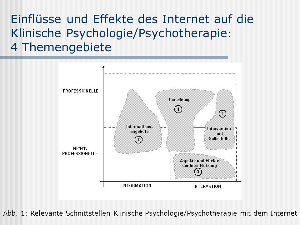 Einflüsse und Effekte des Internet auf die Klinische Psychologie/Psychotherapie : 4 Themengebiete Abb. 1: Relevante Schnittstellen Klinische Psycholog