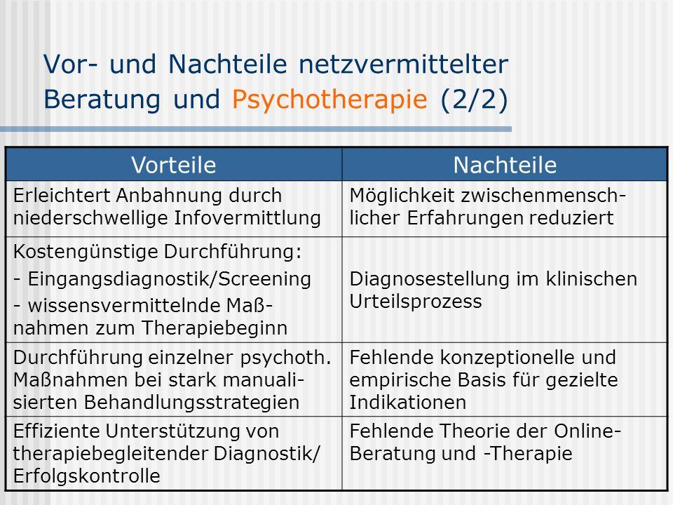 Vor- und Nachteile netzvermittelter Beratung und Psychotherapie (2/2) VorteileNachteile Erleichtert Anbahnung durch niederschwellige Infovermittlung M