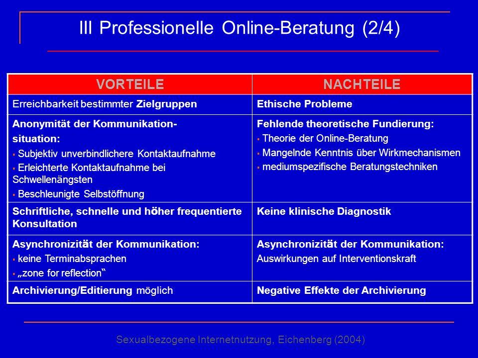 III Professionelle Online-Beratung (2/4) VORTEILENACHTEILE Erreichbarkeit bestimmter ZielgruppenEthische Probleme Anonymität der Kommunikation- situat