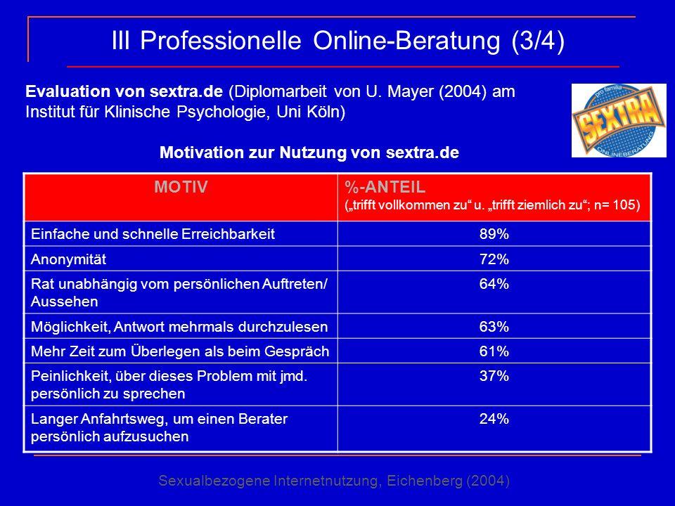 III Professionelle Online-Beratung (3/4) Evaluation von sextra.de (Diplomarbeit von U. Mayer (2004) am Institut für Klinische Psychologie, Uni Köln) M