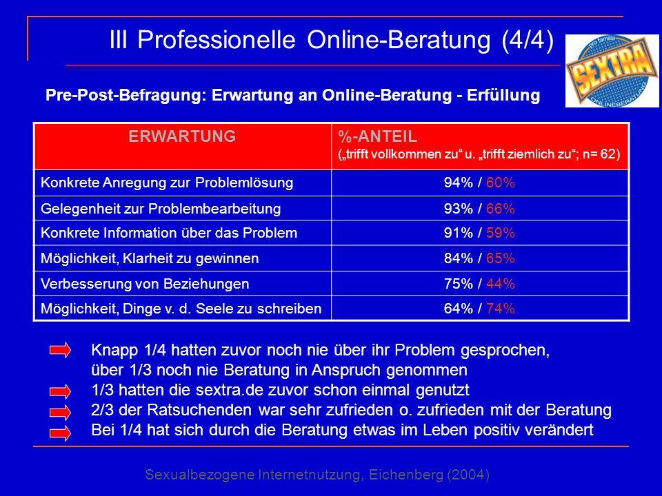 III Professionelle Online-Beratung (4/4) ERWARTUNG%-ANTEIL (trifft vollkommen zu u. trifft ziemlich zu; n= 62) Konkrete Anregung zur Problemlösung94%