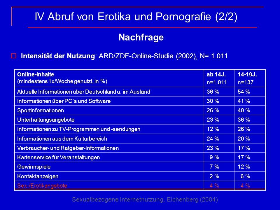 IV Abruf von Erotika und Pornografie (2/2) Nachfrage Intensität der Nutzung: ARD/ZDF-Online-Studie (2002), N= 1.011 Online-Inhalte (mindestens 1x/Woch