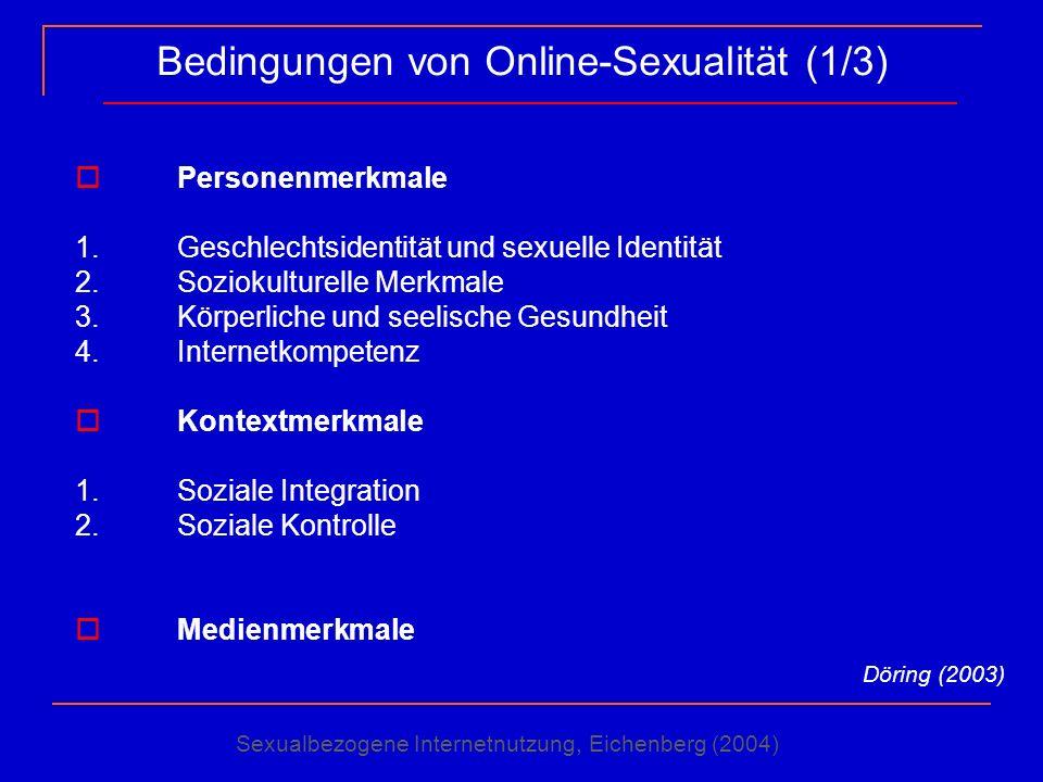 Bedingungen von Online-Sexualität (1/3) Personenmerkmale 1.Geschlechtsidentität und sexuelle Identität 2.Soziokulturelle Merkmale 3. Körperliche und s