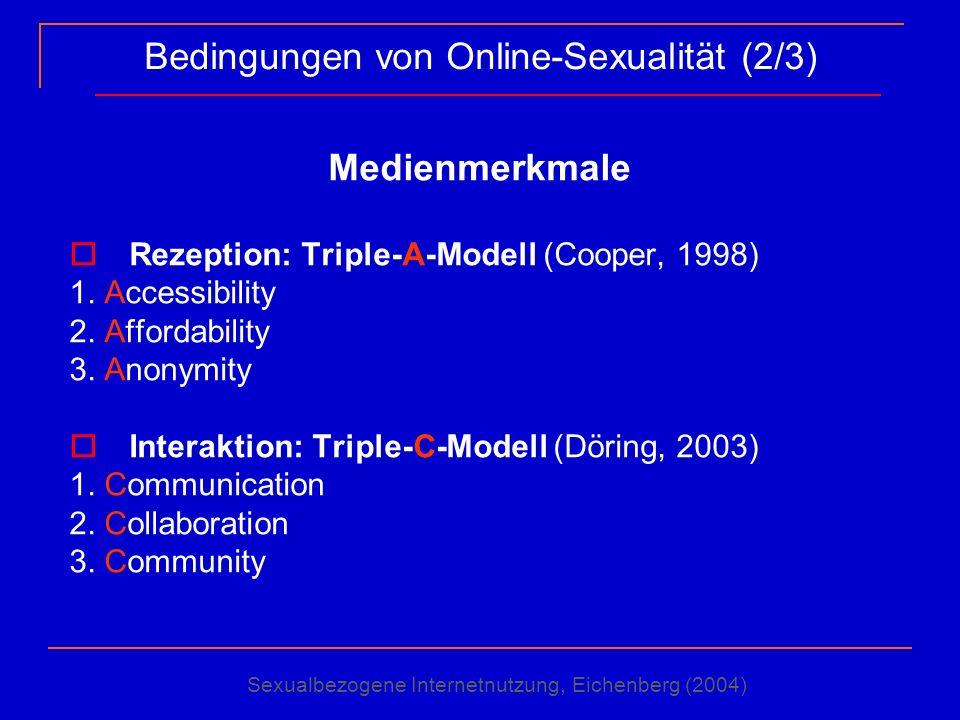 Bedingungen von Online-Sexualität (2/3) Medienmerkmale Rezeption: Triple-A-Modell (Cooper, 1998) 1. Accessibility 2. Affordability 3. Anonymity Intera