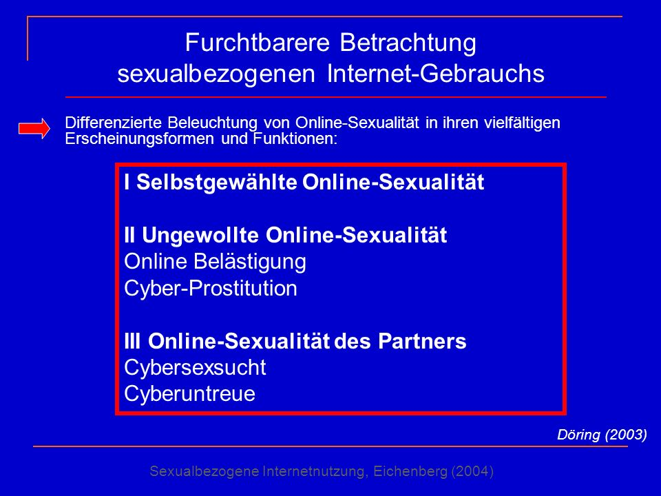 Differenzierte Beleuchtung von Online-Sexualität in ihren vielfältigen Erscheinungsformen und Funktionen: Furchtbarere Betrachtung sexualbezogenen Int