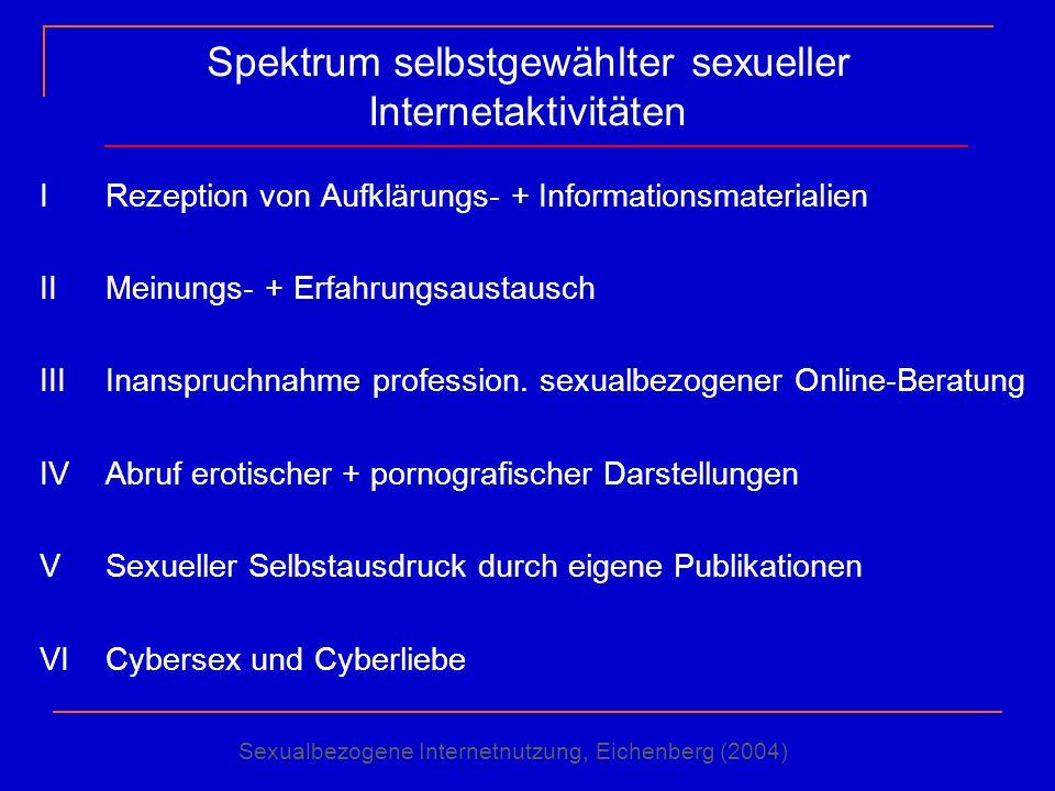 Spektrum selbstgewählter sexueller Internetaktivitäten I Rezeption von Aufklärungs- + Informationsmaterialien II Meinungs- + Erfahrungsaustausch III I