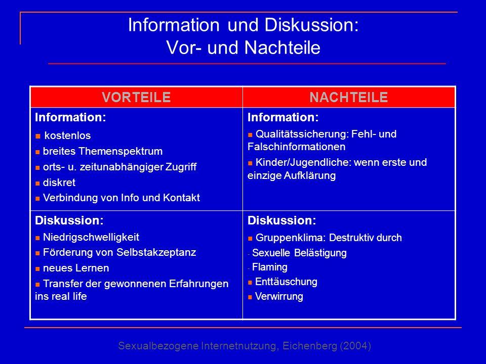 Information und Diskussion: Vor- und Nachteile VORTEILENACHTEILE Information: kostenlos breites Themenspektrum orts- u. zeitunabhängiger Zugriff diskr