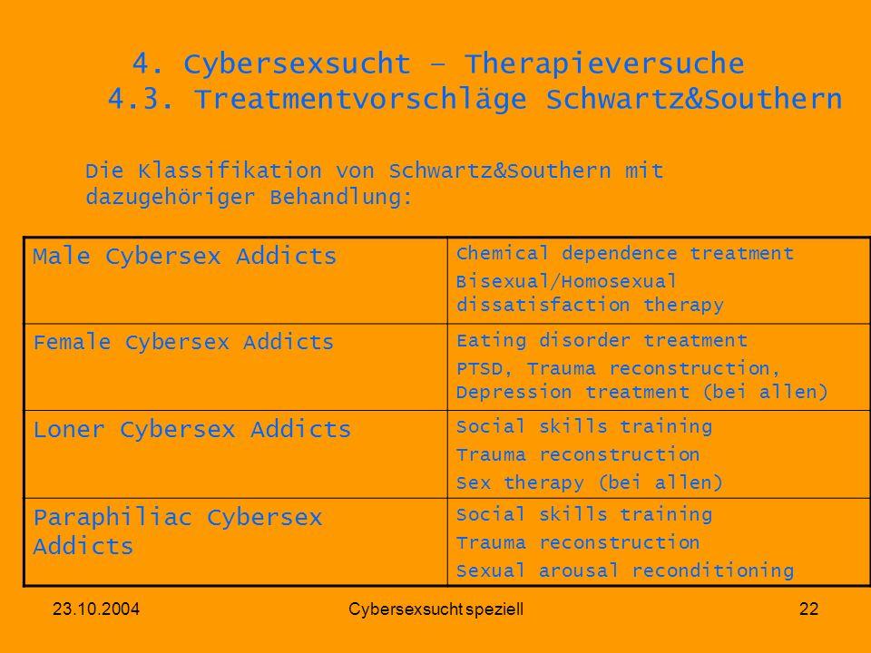23.10.2004Cybersexsucht speziell22 4. Cybersexsucht – Therapieversuche 4.3. Treatmentvorschläge Schwartz&Southern Die Klassifikation von Schwartz&Sout