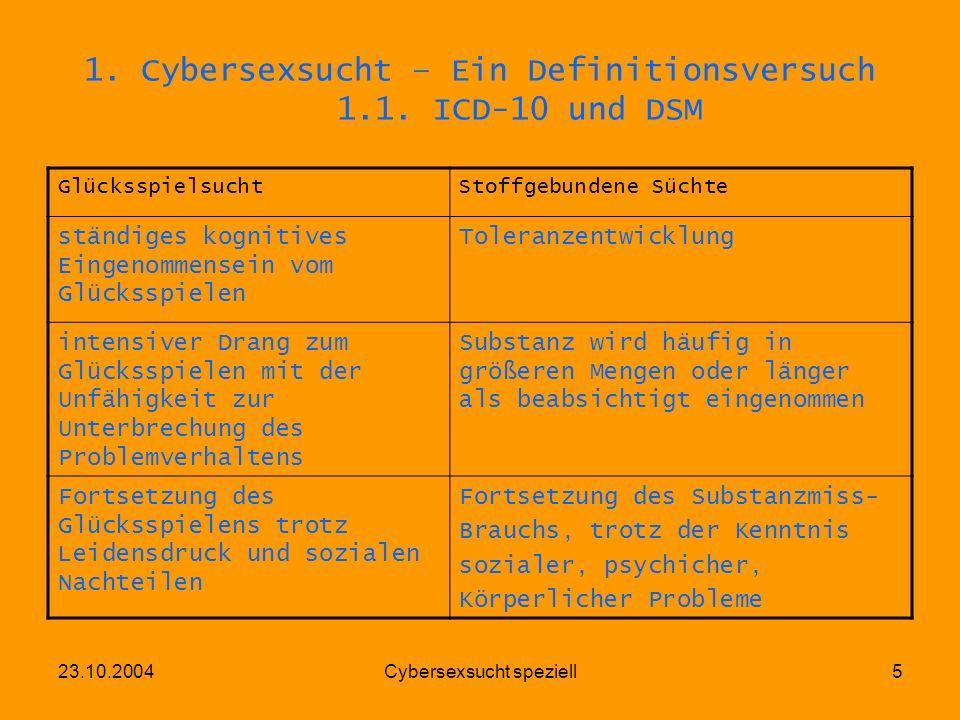 23.10.2004Cybersexsucht speziell5 1. Cybersexsucht – Ein Definitionsversuch 1.1. ICD-10 und DSM GlücksspielsuchtStoffgebundene Süchte ständiges kognit