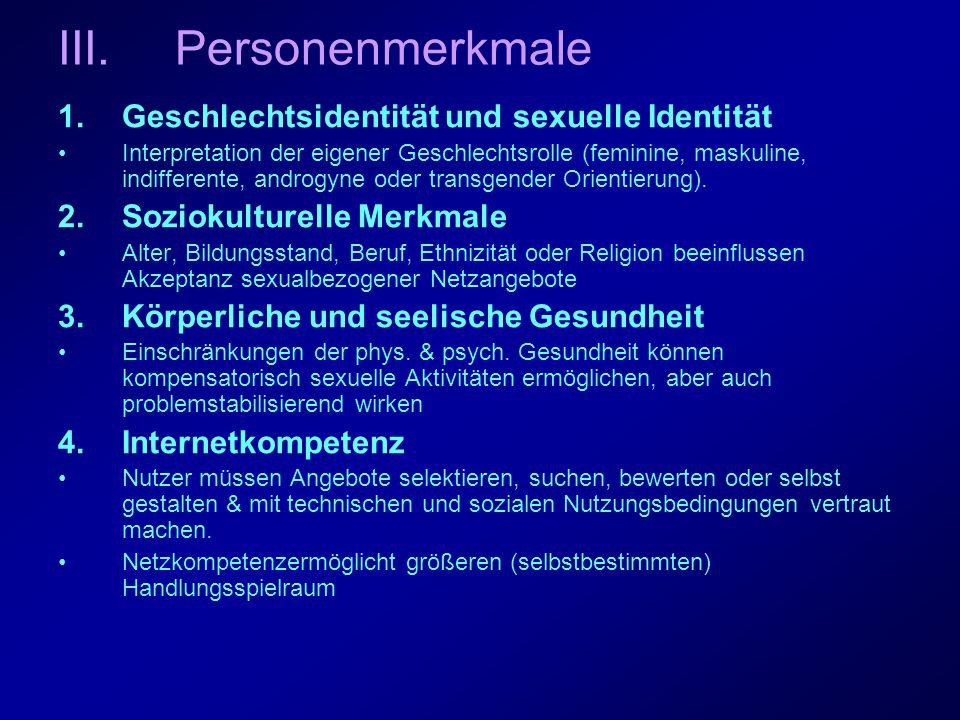 Kontextmerkmale Soziale Integration Werden (oder müssen) cybersexuellen Erlebnissen vor anderen verheimlicht (werden).