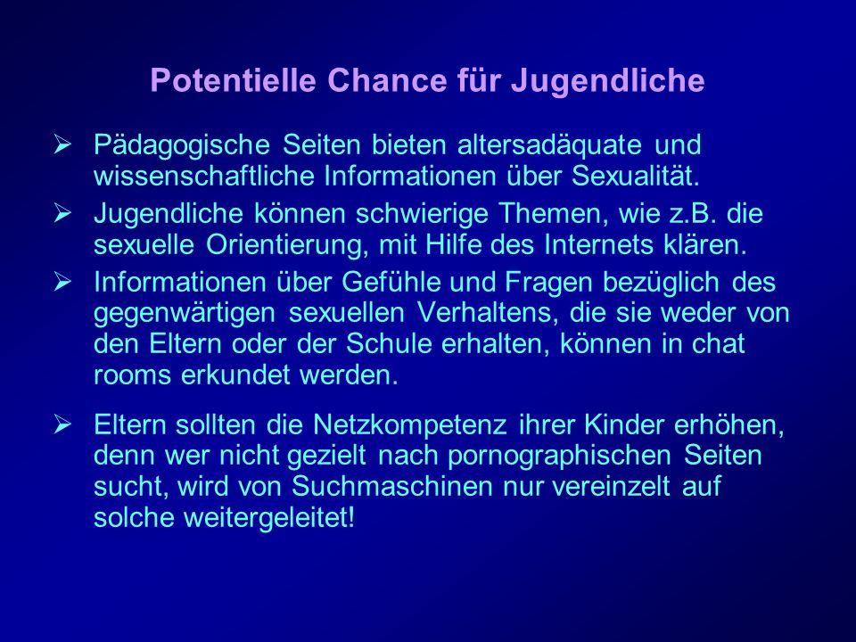 Beispiel: sexualbezogenes Informationsangebot für Jugendliche Bei euch in der Tabelle steht, dass es die Pille bis zu dem 20 Lj in Deutschland umsonst gibt.
