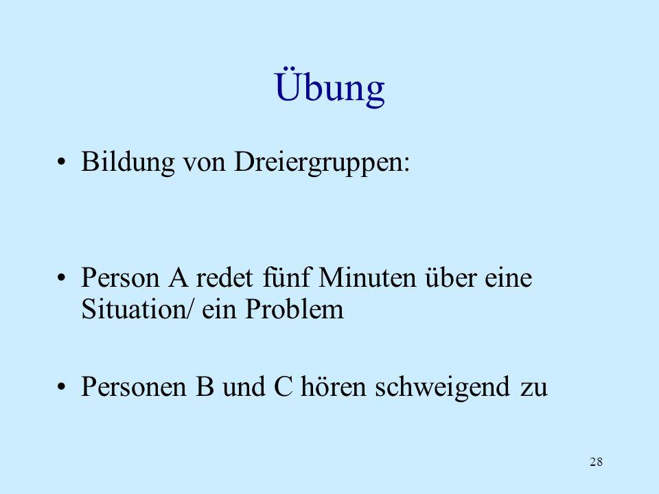 28 Übung Bildung von Dreiergruppen: Person A redet fünf Minuten über eine Situation/ ein Problem Personen B und C hören schweigend zu