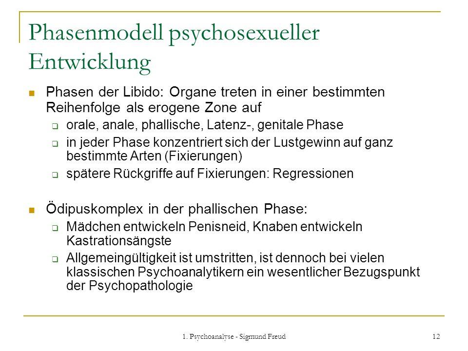 1. Psychoanalyse - Sigmund Freud 12 Phasenmodell psychosexueller Entwicklung Phasen der Libido: Organe treten in einer bestimmten Reihenfolge als erog