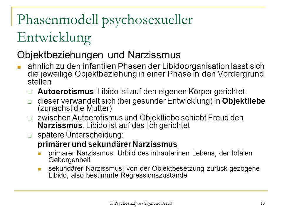 1. Psychoanalyse - Sigmund Freud 13 Phasenmodell psychosexueller Entwicklung Objektbeziehungen und Narzissmus ähnlich zu den infantilen Phasen der Lib