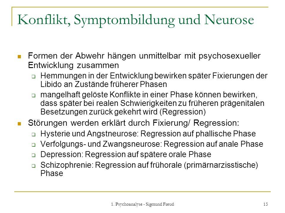 1. Psychoanalyse - Sigmund Freud 15 Konflikt, Symptombildung und Neurose Formen der Abwehr hängen unmittelbar mit psychosexueller Entwicklung zusammen