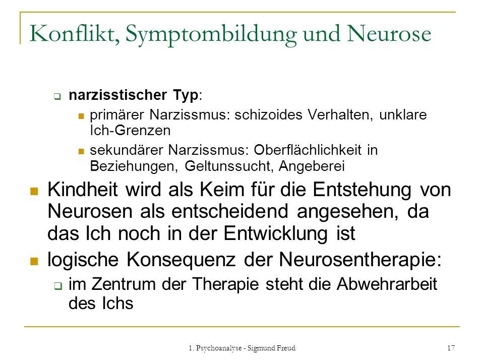 1. Psychoanalyse - Sigmund Freud 17 Konflikt, Symptombildung und Neurose narzisstischer Typ: primärer Narzissmus: schizoides Verhalten, unklare Ich-Gr