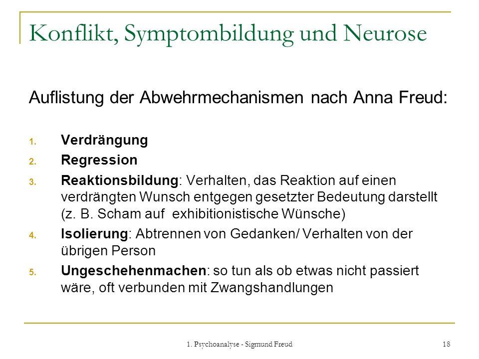 1. Psychoanalyse - Sigmund Freud 18 Konflikt, Symptombildung und Neurose Auflistung der Abwehrmechanismen nach Anna Freud: 1. Verdrängung 2. Regressio