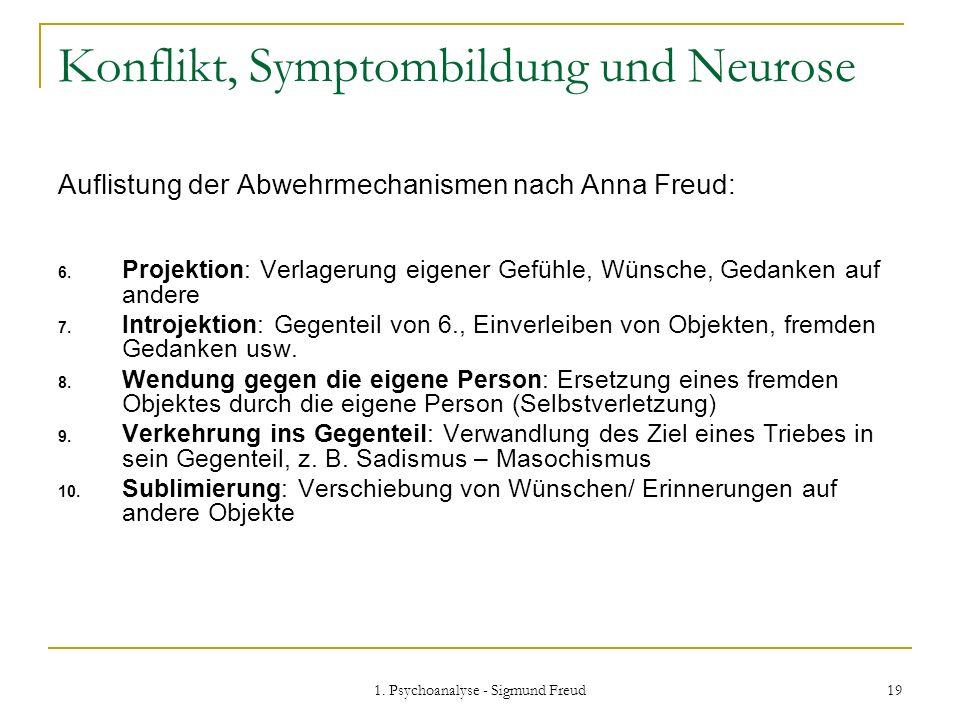 1. Psychoanalyse - Sigmund Freud 19 Konflikt, Symptombildung und Neurose Auflistung der Abwehrmechanismen nach Anna Freud: 6. Projektion: Verlagerung