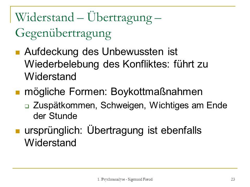 1. Psychoanalyse - Sigmund Freud 23 Widerstand – Übertragung – Gegenübertragung Aufdeckung des Unbewussten ist Wiederbelebung des Konfliktes: führt zu