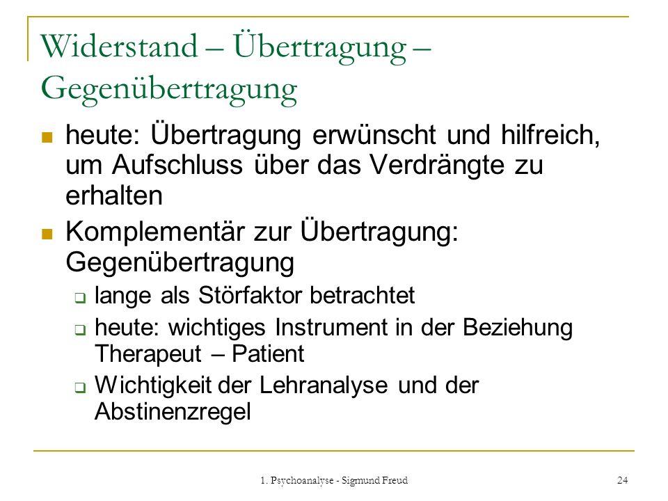 1. Psychoanalyse - Sigmund Freud 24 Widerstand – Übertragung – Gegenübertragung heute: Übertragung erwünscht und hilfreich, um Aufschluss über das Ver