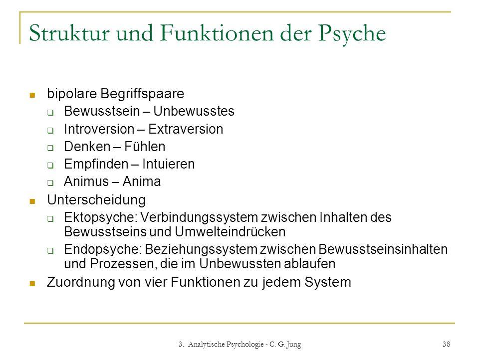 3. Analytische Psychologie - C. G. Jung 38 Struktur und Funktionen der Psyche bipolare Begriffspaare Bewusstsein – Unbewusstes Introversion – Extraver