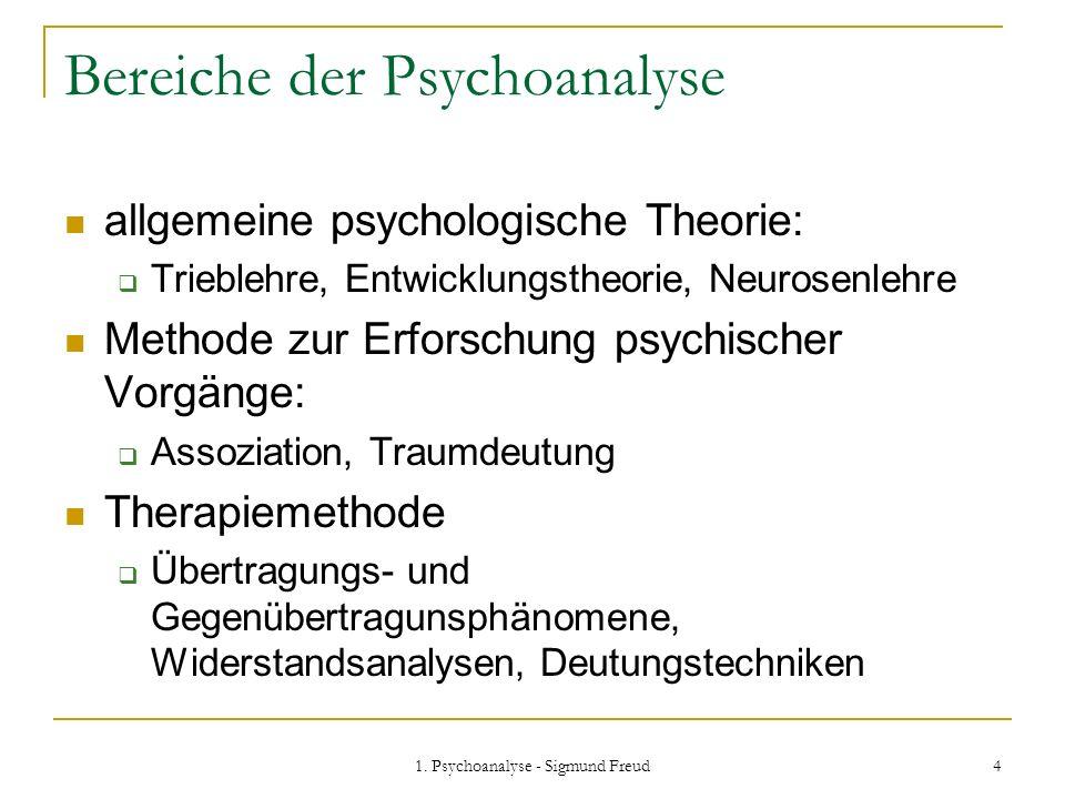1. Psychoanalyse - Sigmund Freud 4 Bereiche der Psychoanalyse allgemeine psychologische Theorie: Trieblehre, Entwicklungstheorie, Neurosenlehre Method