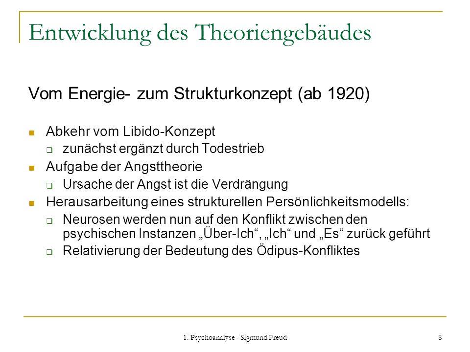 1. Psychoanalyse - Sigmund Freud 8 Entwicklung des Theoriengebäudes Vom Energie- zum Strukturkonzept (ab 1920) Abkehr vom Libido-Konzept zunächst ergä