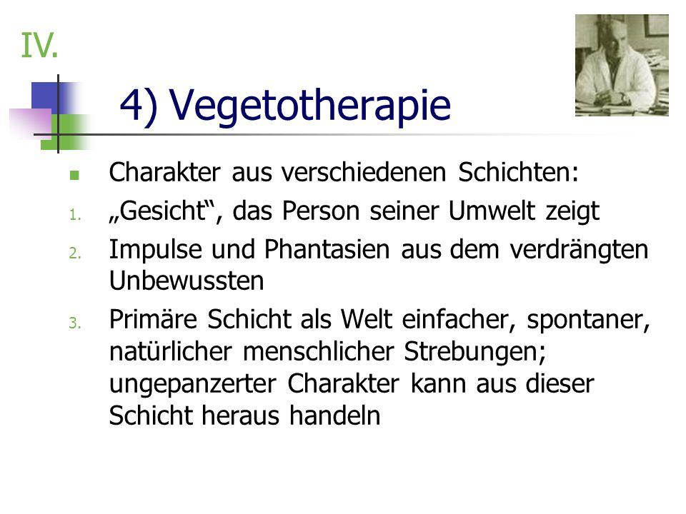 4) Vegetotherapie Charakter aus verschiedenen Schichten: 1. Gesicht, das Person seiner Umwelt zeigt 2. Impulse und Phantasien aus dem verdrängten Unbe