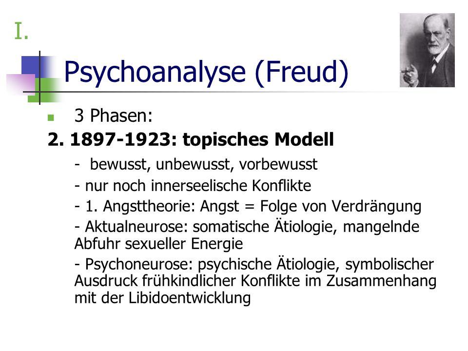 Psychoanalyse (Freud) 3 Phasen: 2. 1897-1923: topisches Modell - bewusst, unbewusst, vorbewusst - nur noch innerseelische Konflikte - 1. Angsttheorie:
