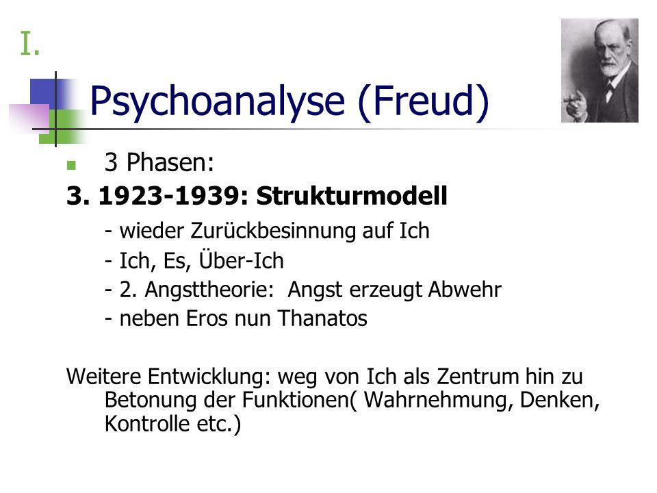 Psychoanalyse (Freud) 3 Phasen: 3. 1923-1939: Strukturmodell - wieder Zurückbesinnung auf Ich - Ich, Es, Über-Ich - 2. Angsttheorie: Angst erzeugt Abw