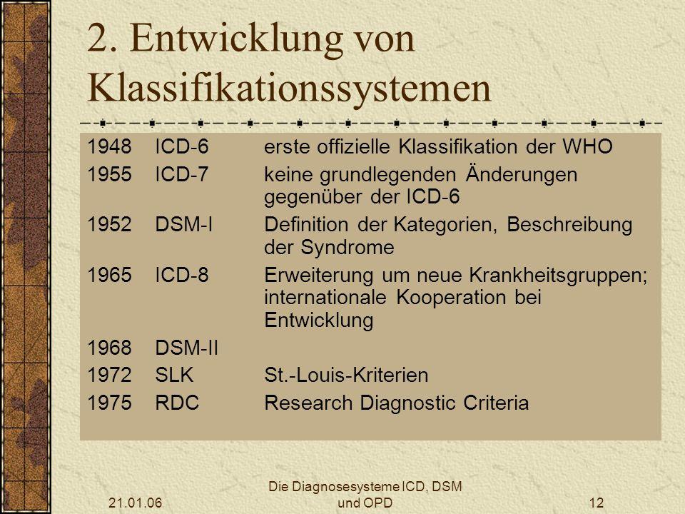 21.01.06 Die Diagnosesysteme ICD, DSM und OPD12 2.