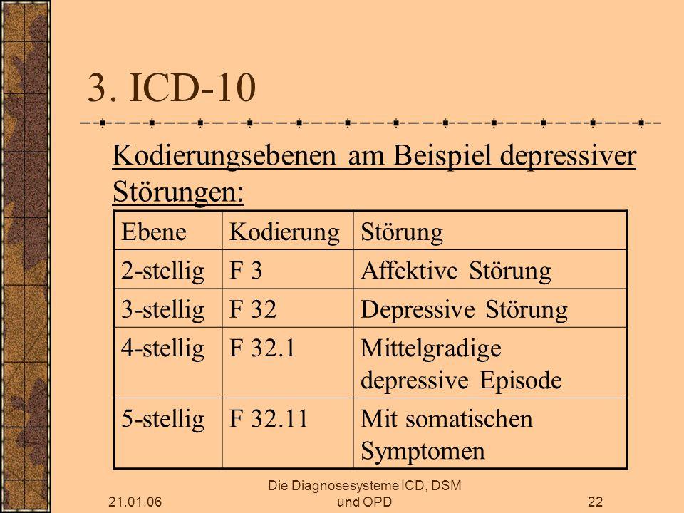 21.01.06 Die Diagnosesysteme ICD, DSM und OPD22 3.