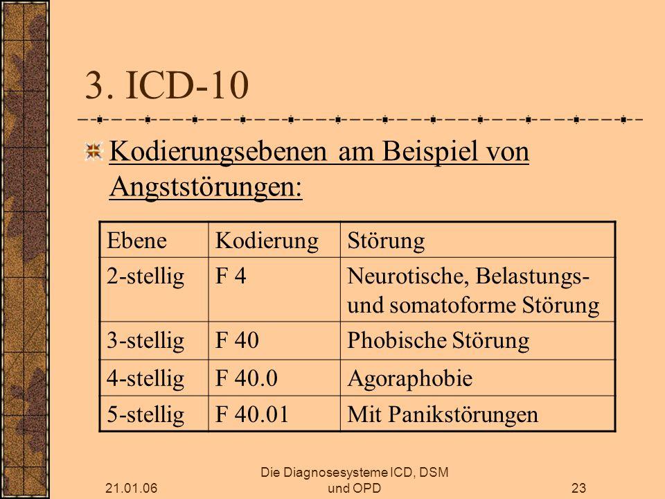 21.01.06 Die Diagnosesysteme ICD, DSM und OPD23 3.