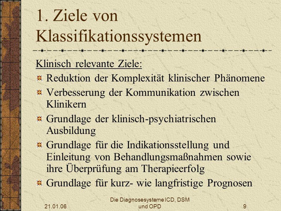 21.01.06 Die Diagnosesysteme ICD, DSM und OPD50 7.