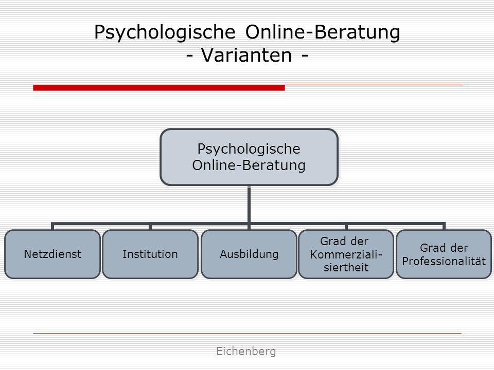 Psychologische Online-Beratung - Varianten - Psychologische Online- Beratung NetzdienstInstitutionAusbildung Grad der Kommerziali- siertheit Grad der