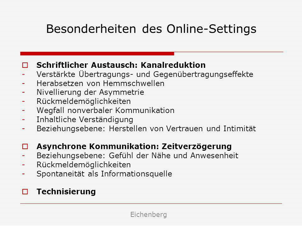 Besonderheiten des Online-Settings Schriftlicher Austausch: Kanalreduktion -Verstärkte Übertragungs- und Gegenübertragungseffekte -Herabsetzen von Hem