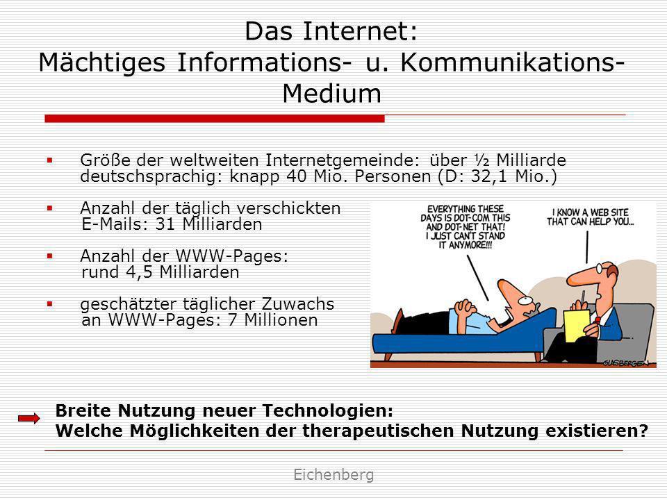Das Spektrum des Internet als therapeutisches Medium INTERNET Medium der Information Ressourcen zu psychischen Erkrankungen Medium der Kommunikation Gruppen- kommunikation Selbsthilfe Individual- kommunikation Intervention Eichenberg