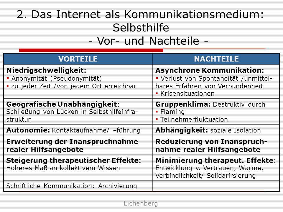 2. Das Internet als Kommunikationsmedium: Selbsthilfe - Vor- und Nachteile - VORTEILENACHTEILE Niedrigschwelligkeit: Anonymität (Pseudonymität) zu jed