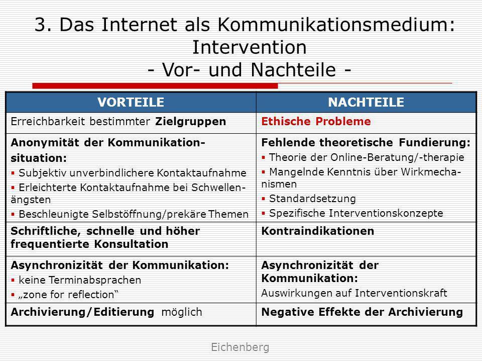 3. Das Internet als Kommunikationsmedium: Intervention - Vor- und Nachteile - VORTEILENACHTEILE Erreichbarkeit bestimmter ZielgruppenEthische Probleme
