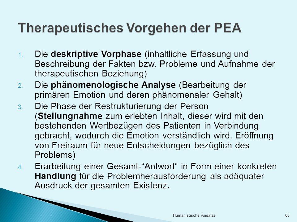 1. Die deskriptive Vorphase (inhaltliche Erfassung und Beschreibung der Fakten bzw. Probleme und Aufnahme der therapeutischen Beziehung) 2. Die phänom