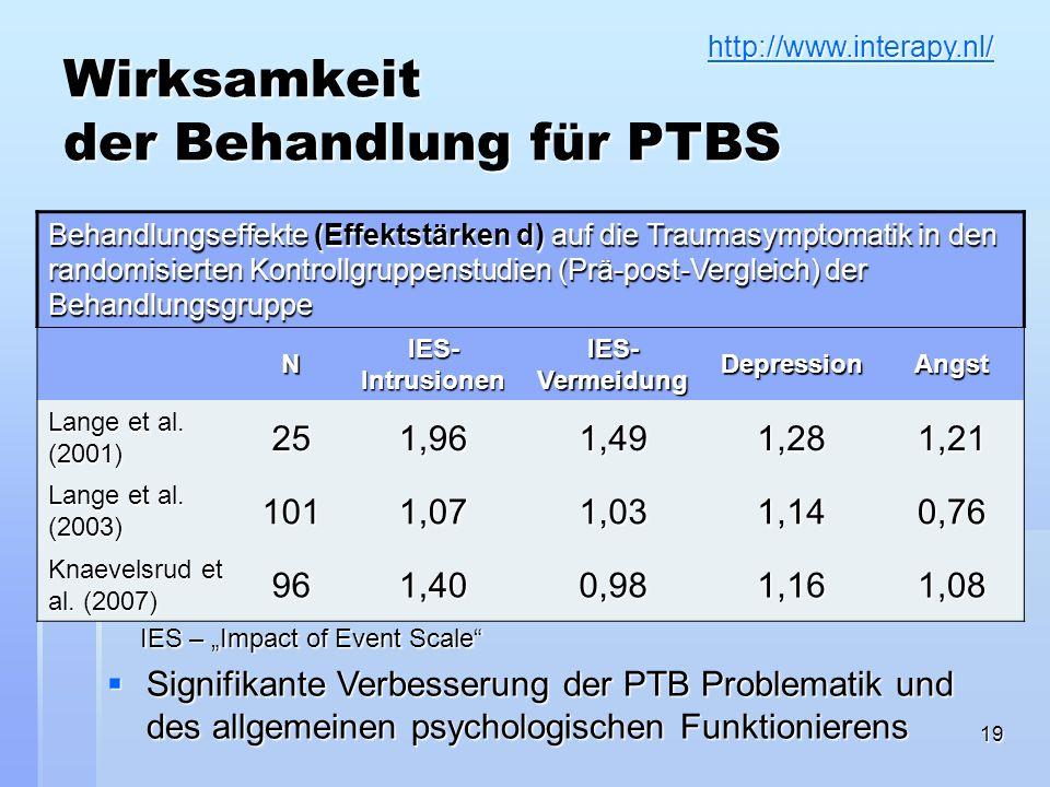 19 Wirksamkeit der Behandlung für PTBS Behandlungseffekte (Effektstärken d) auf die Traumasymptomatik in den randomisierten Kontrollgruppenstudien (Pr
