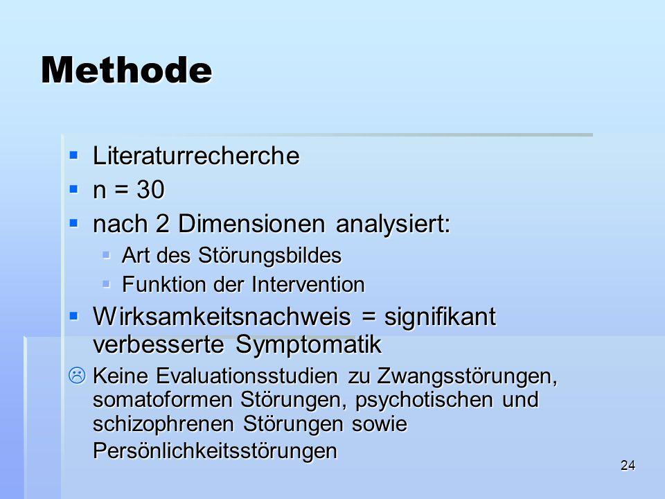 24 Methode Literaturrecherche Literaturrecherche n = 30 n = 30 nach 2 Dimensionen analysiert: nach 2 Dimensionen analysiert: Art des Störungsbildes Ar