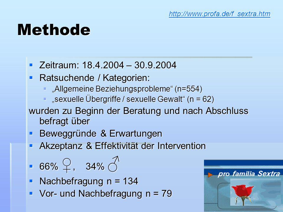 28 Methode Zeitraum: 18.4.2004 – 30.9.2004 Zeitraum: 18.4.2004 – 30.9.2004 Ratsuchende / Kategorien: Ratsuchende / Kategorien: Allgemeine Beziehungspr