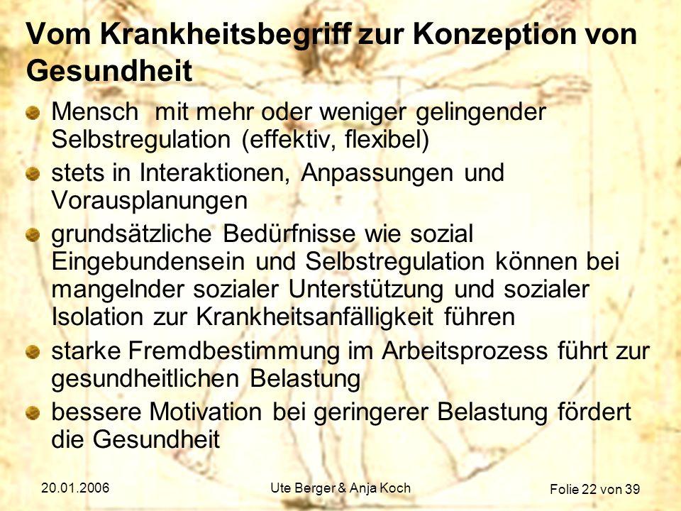 Folie 22 von 39 20.01.2006Ute Berger & Anja Koch Vom Krankheitsbegriff zur Konzeption von Gesundheit Mensch mit mehr oder weniger gelingender Selbstre
