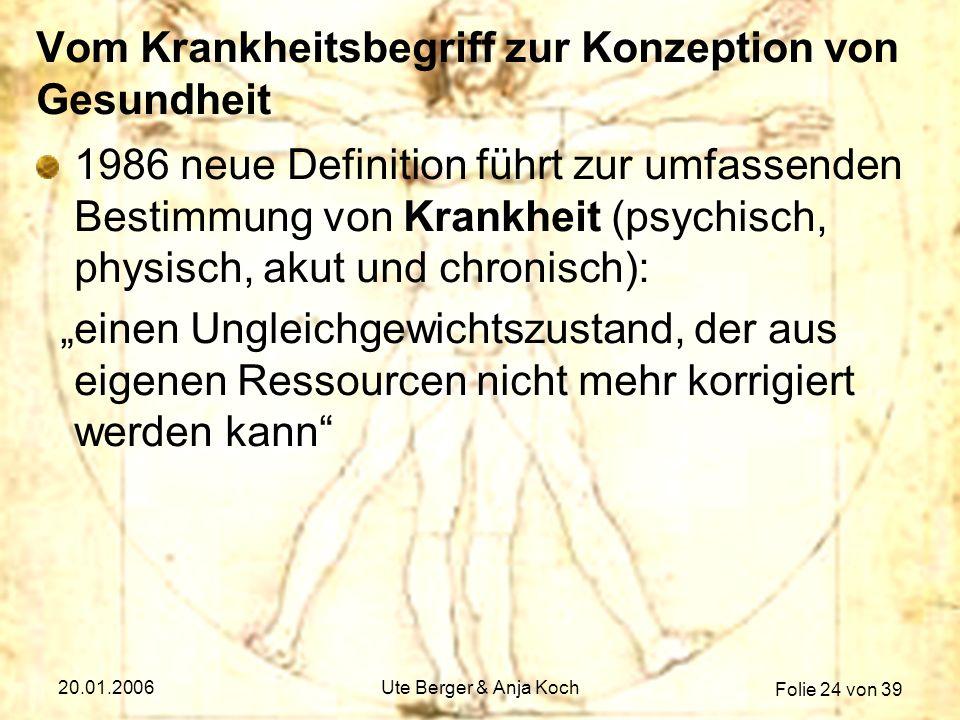 Folie 24 von 39 20.01.2006Ute Berger & Anja Koch Vom Krankheitsbegriff zur Konzeption von Gesundheit 1986 neue Definition führt zur umfassenden Bestim
