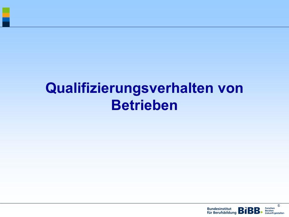 ® Qualifizierungsverhalten von Betrieben
