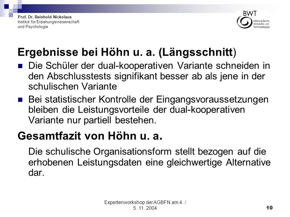 Prof. Dr. Reinhold Nickolaus Institut für Erziehungswissenschaft und Psychologie Expertenworkshop der AGBFN am 4. / 5. 11. 200410 Ergebnisse bei Höhn