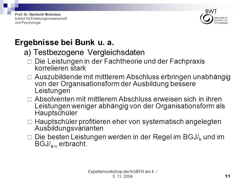 Prof. Dr. Reinhold Nickolaus Institut für Erziehungswissenschaft und Psychologie Expertenworkshop der AGBFN am 4. / 5. 11. 200411 Ergebnisse bei Bunk